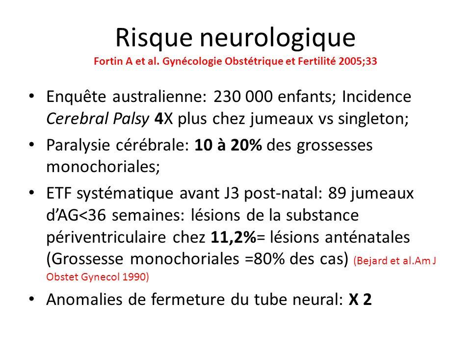 Risque neurologique Fortin A et al