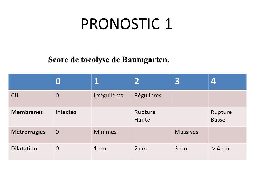 PRONOSTIC 1 1 2 3 4 Score de tocolyse de Baumgarten, CU Irrégulières