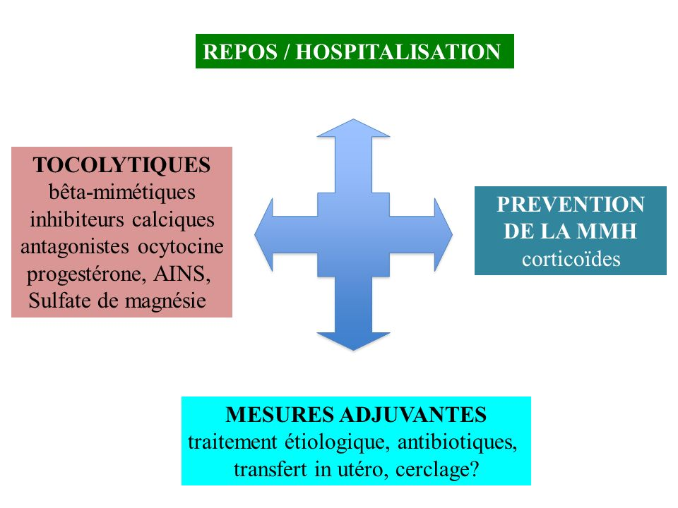 TOCOLYTIQUES PREVENTION DE LA MMH MESURES ADJUVANTES
