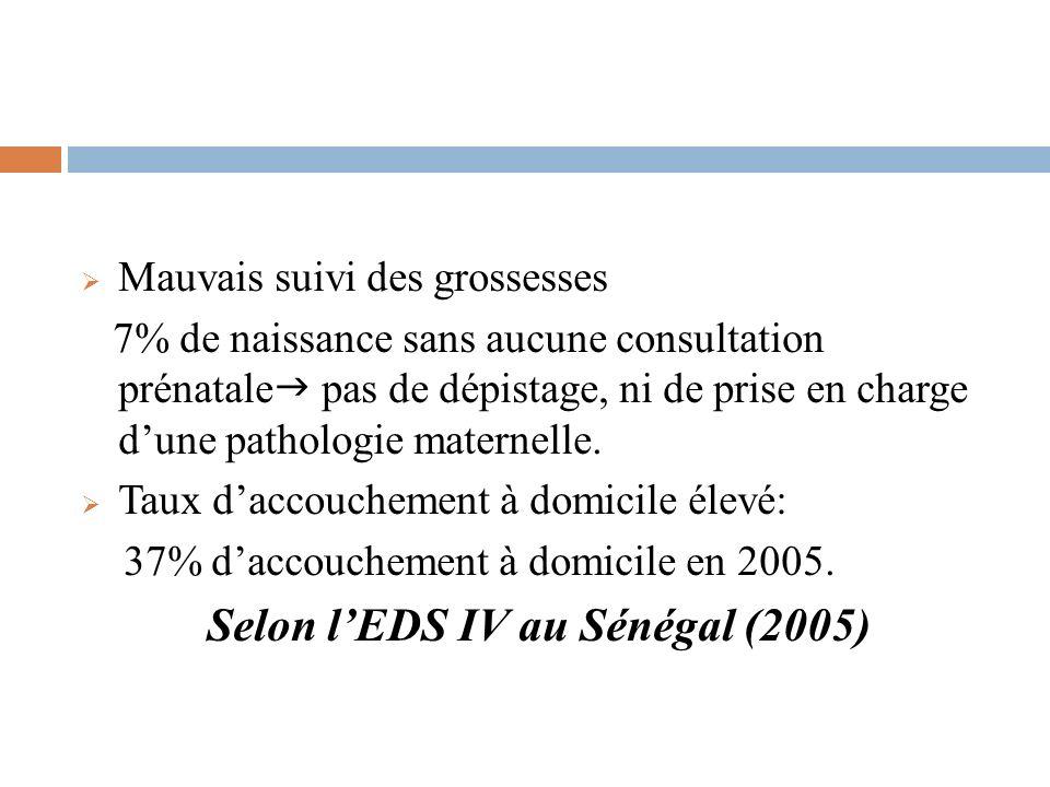 Selon l'EDS IV au Sénégal (2005)