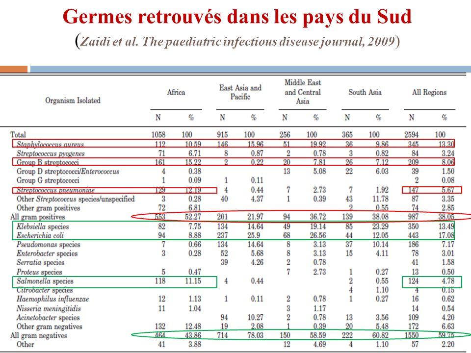 Germes retrouvés dans les pays du Sud (Zaidi et al