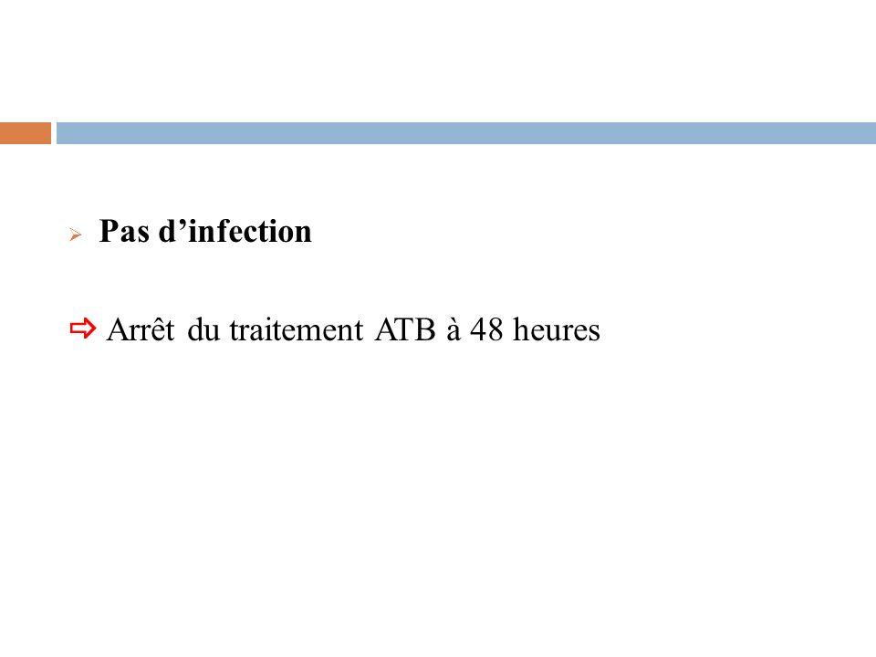 Pas d'infection  Arrêt du traitement ATB à 48 heures