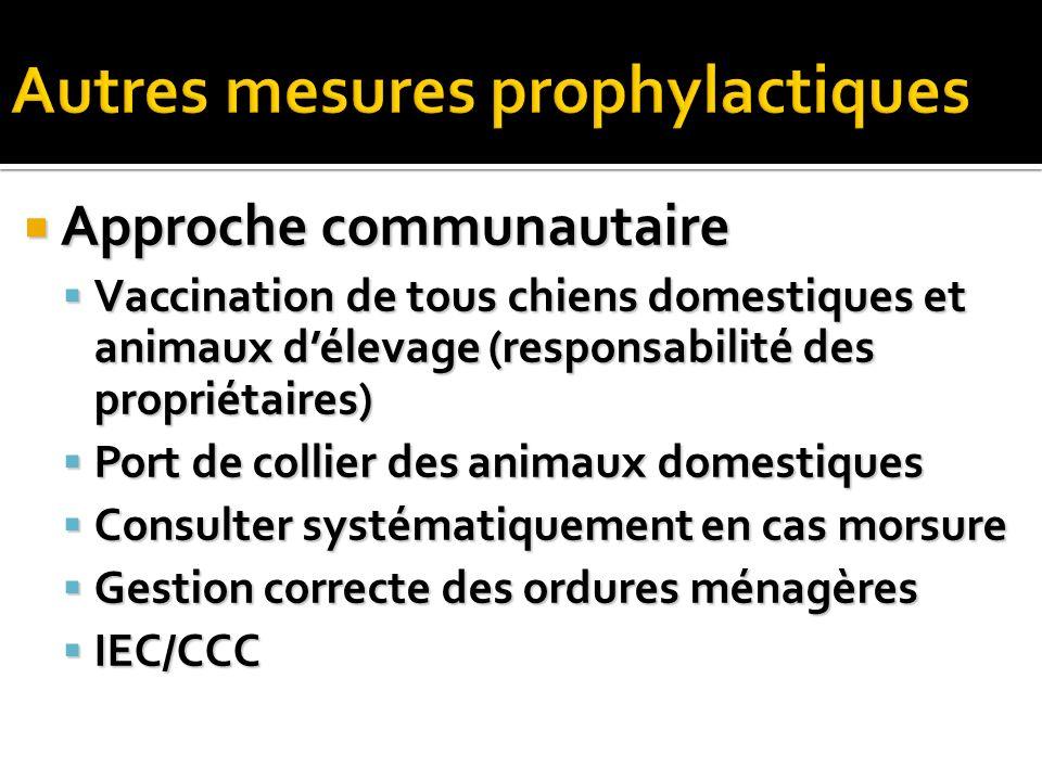 Autres mesures prophylactiques