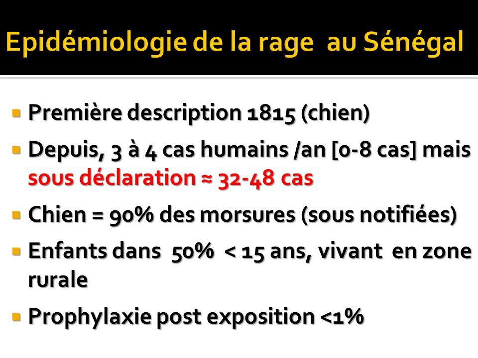 Epidémiologie de la rage au Sénégal
