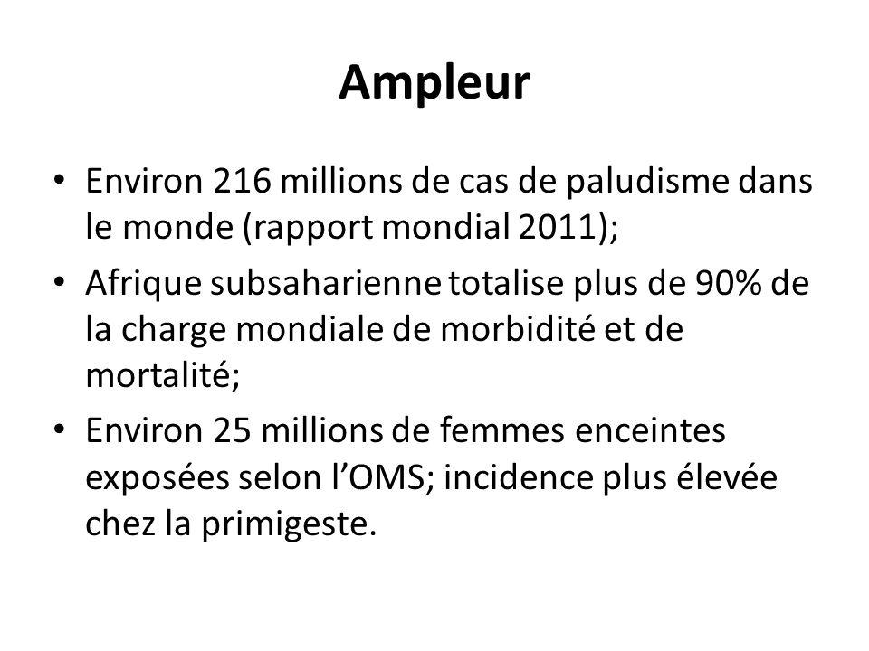 Ampleur Environ 216 millions de cas de paludisme dans le monde (rapport mondial 2011);