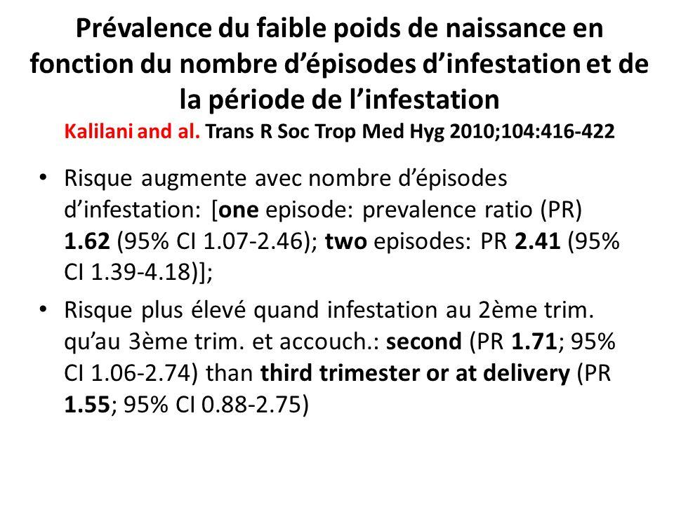 Prévalence du faible poids de naissance en fonction du nombre d'épisodes d'infestation et de la période de l'infestation Kalilani and al. Trans R Soc Trop Med Hyg 2010;104:416-422