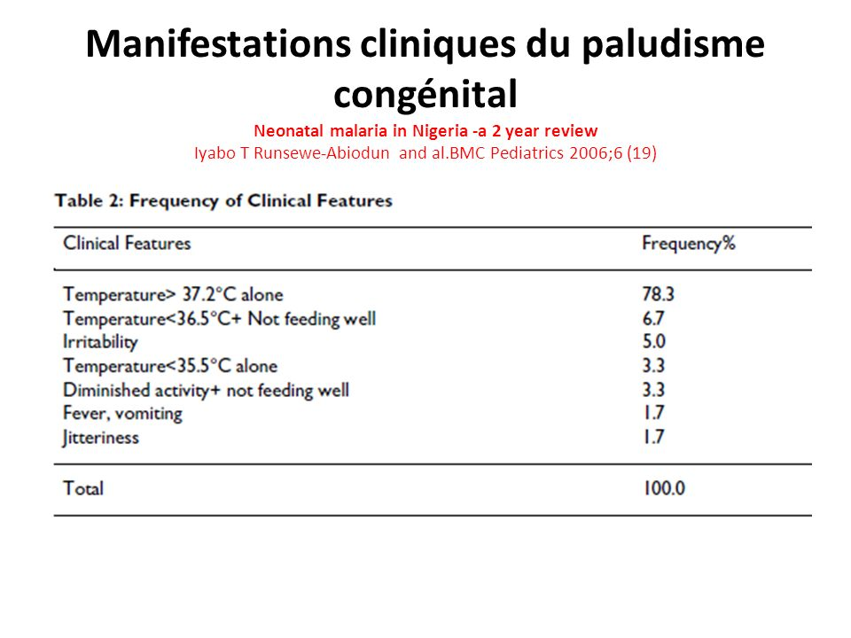 Manifestations cliniques du paludisme congénital Neonatal malaria in Nigeria -a 2 year review Iyabo T Runsewe-Abiodun and al.BMC Pediatrics 2006;6 (19)