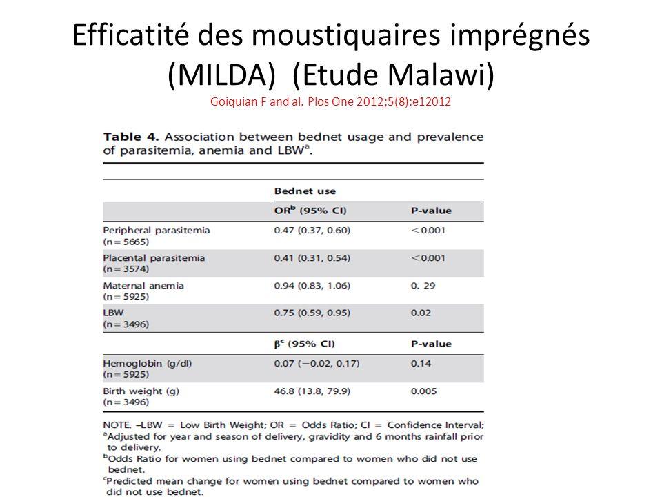 Efficatité des moustiquaires imprégnés (MILDA) (Etude Malawi) Goiquian F and al.