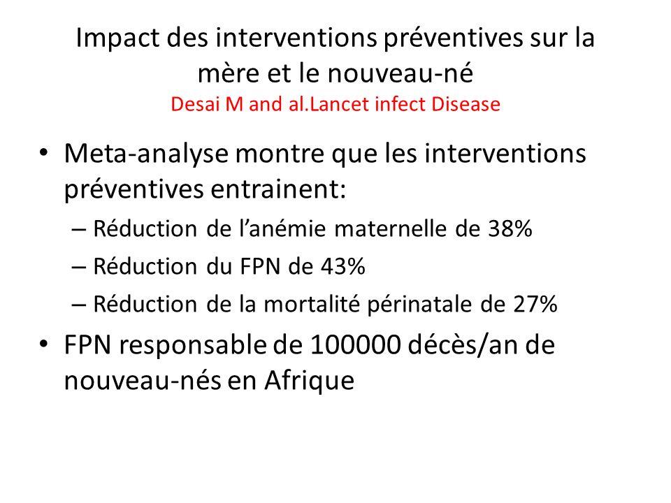Meta-analyse montre que les interventions préventives entrainent: