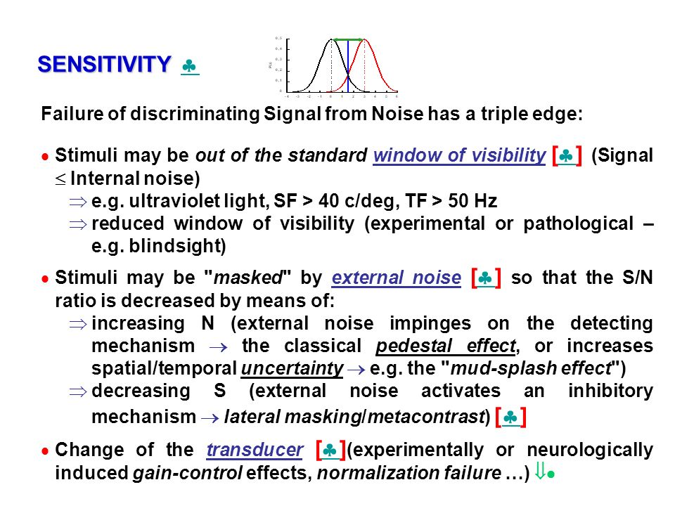 SENSITIVITY  Failure of discriminating Signal from Noise has a triple edge: