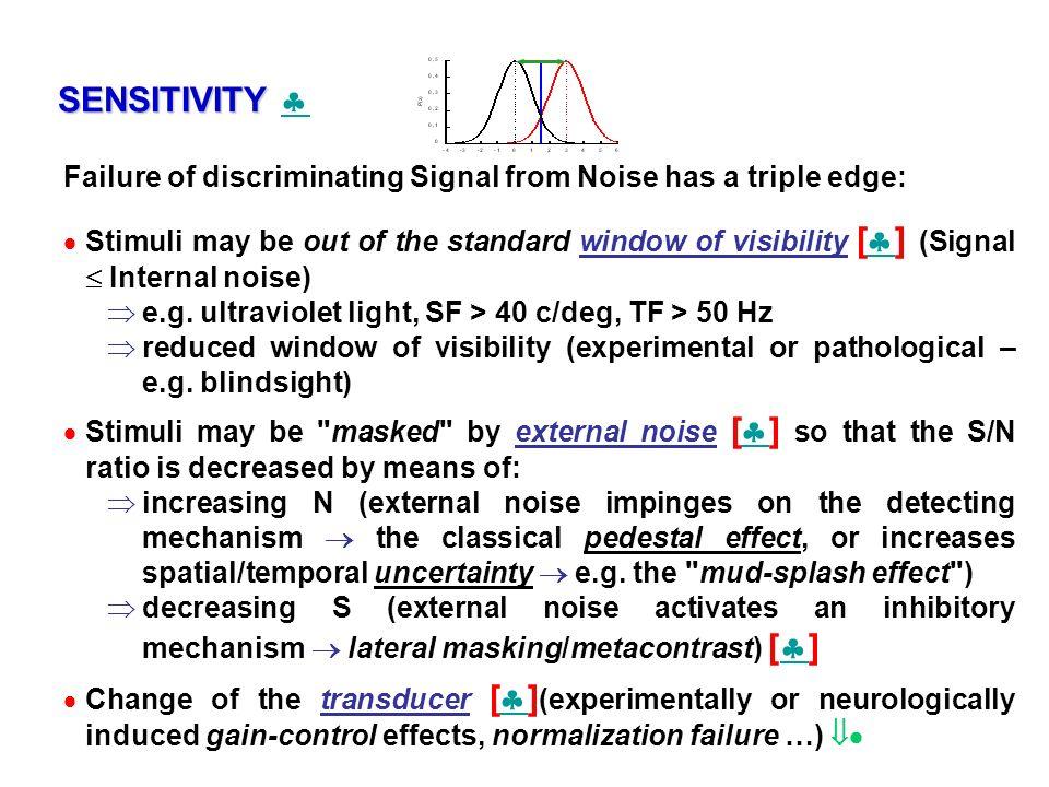 SENSITIVITY Failure of discriminating Signal from Noise has a triple edge: