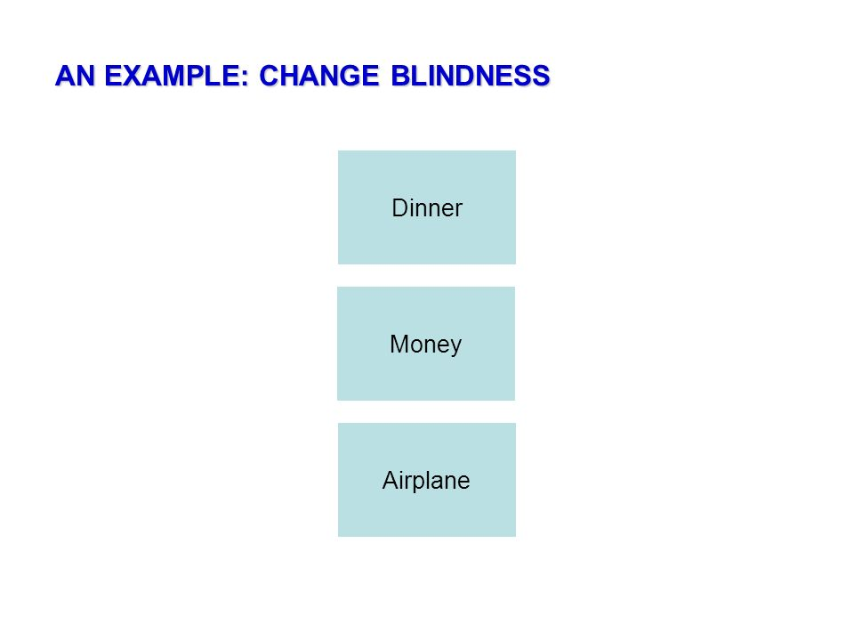AN EXAMPLE: CHANGE BLINDNESS