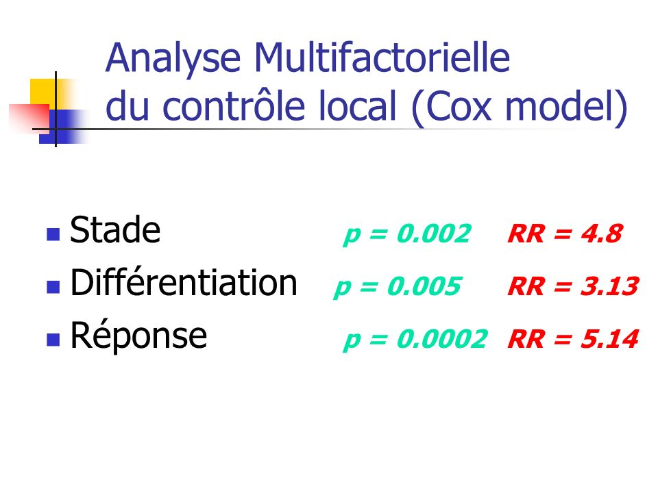 Analyse Multifactorielle du contrôle local (Cox model)