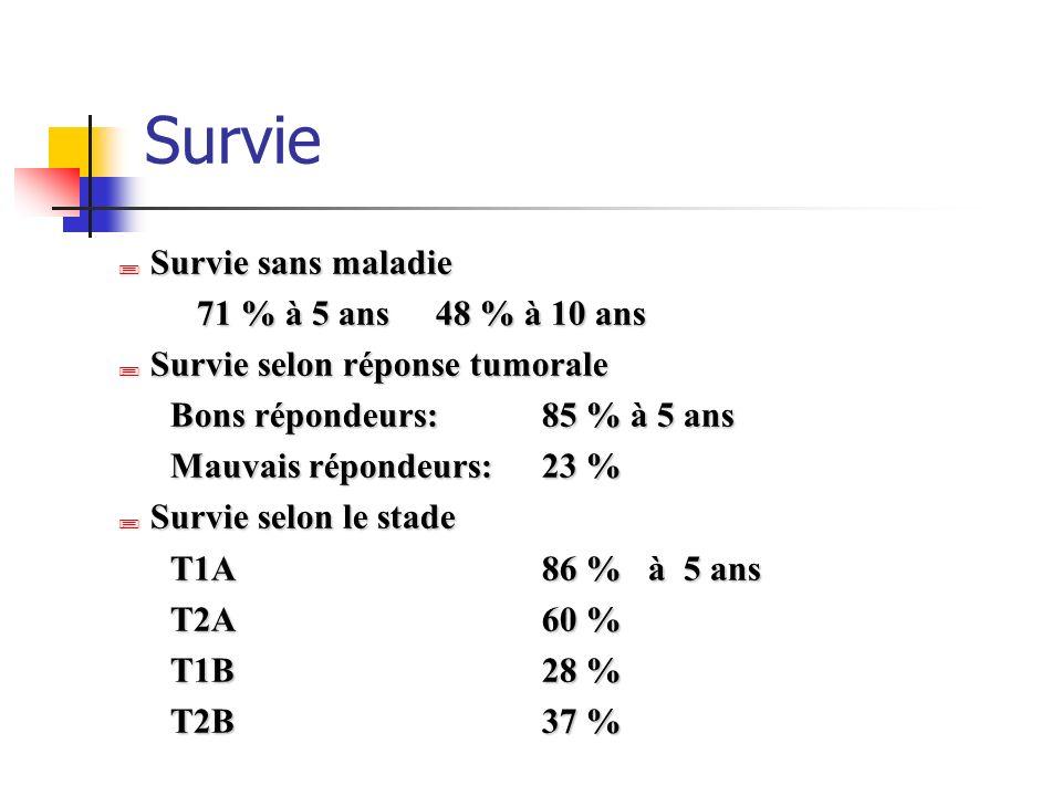 Survie Survie sans maladie 71 % à 5 ans 48 % à 10 ans