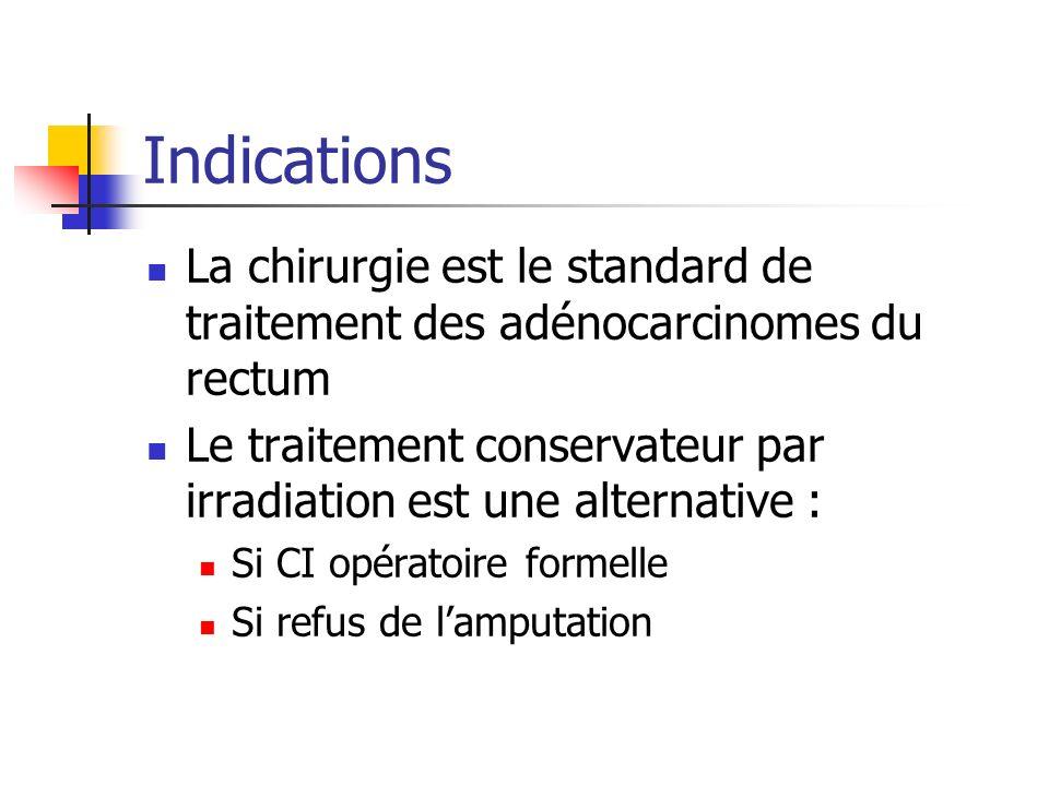 Indications La chirurgie est le standard de traitement des adénocarcinomes du rectum.