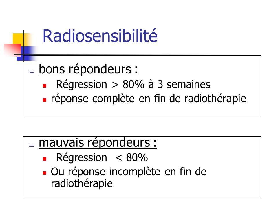 Radiosensibilité bons répondeurs : mauvais répondeurs :