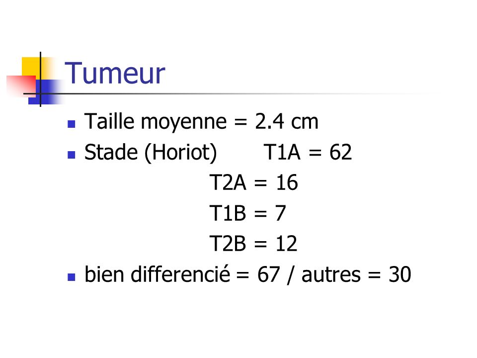 Tumeur Taille moyenne = 2.4 cm Stade (Horiot) T1A = 62 T2A = 16
