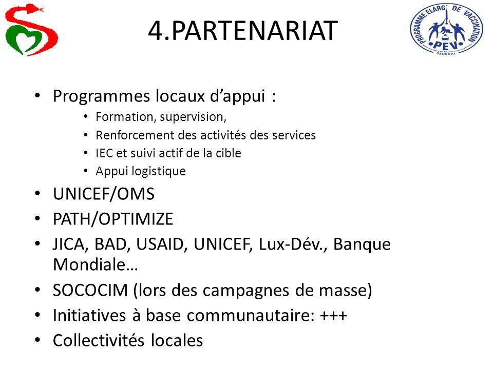 4.PARTENARIAT Programmes locaux d'appui : UNICEF/OMS PATH/OPTIMIZE