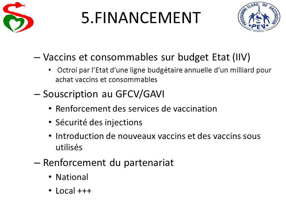 5.FINANCEMENT Vaccins et consommables sur budget Etat (IIV)