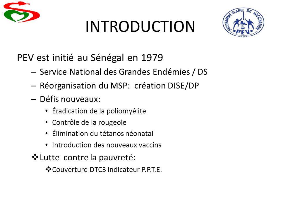 INTRODUCTION PEV est initié au Sénégal en 1979