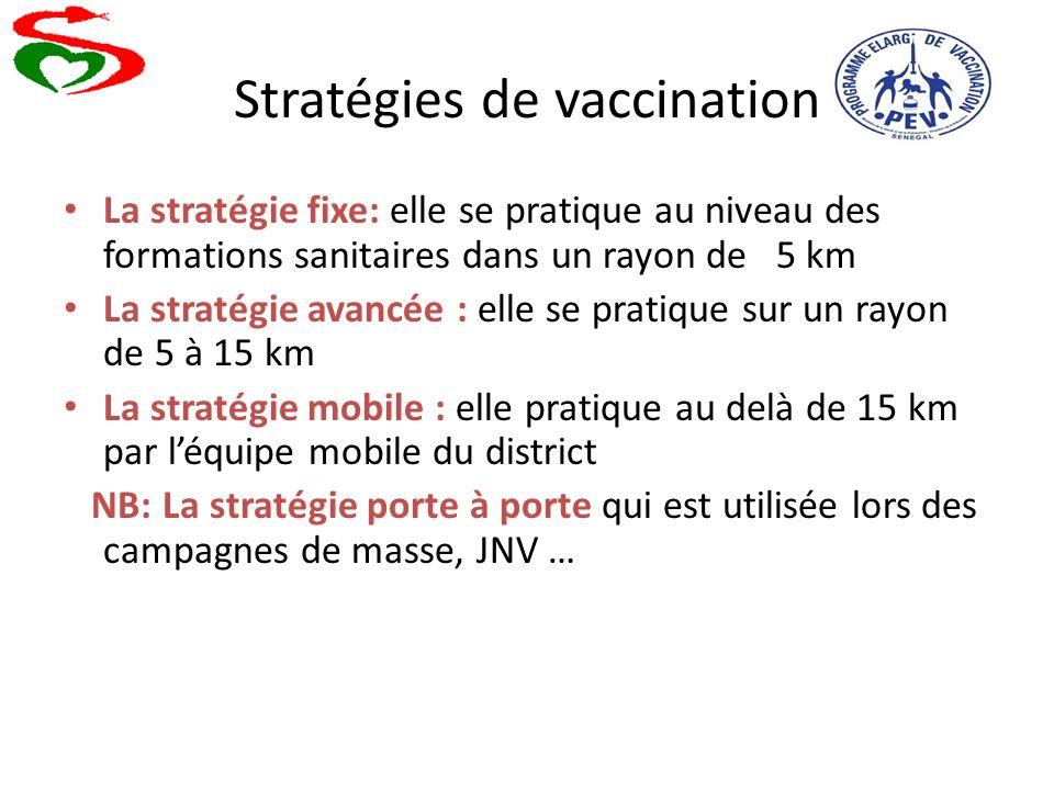 Stratégies de vaccination