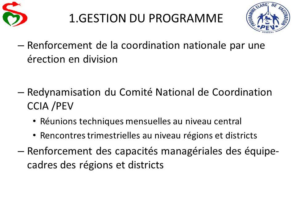 1.GESTION DU PROGRAMME Renforcement de la coordination nationale par une érection en division.