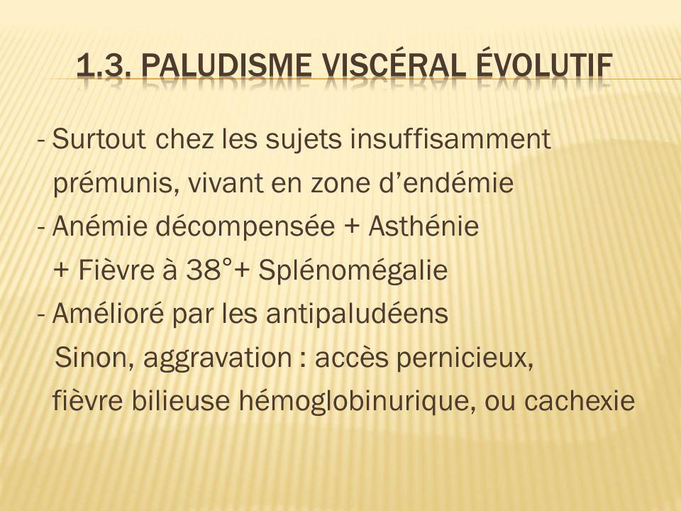 1.3. Paludisme viscéral évolutif