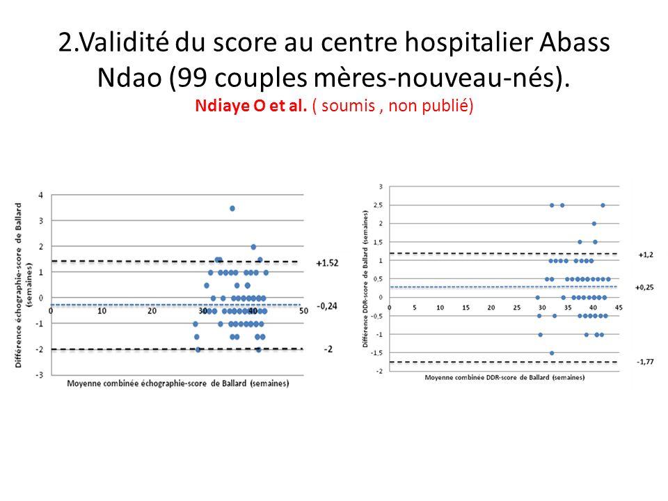 2.Validité du score au centre hospitalier Abass Ndao (99 couples mères-nouveau-nés).