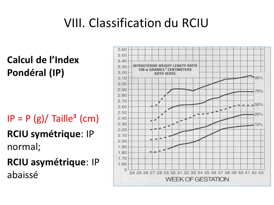 VIII. Classification du RCIU