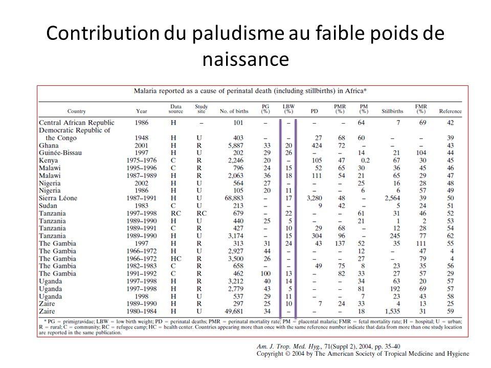 Contribution du paludisme au faible poids de naissance