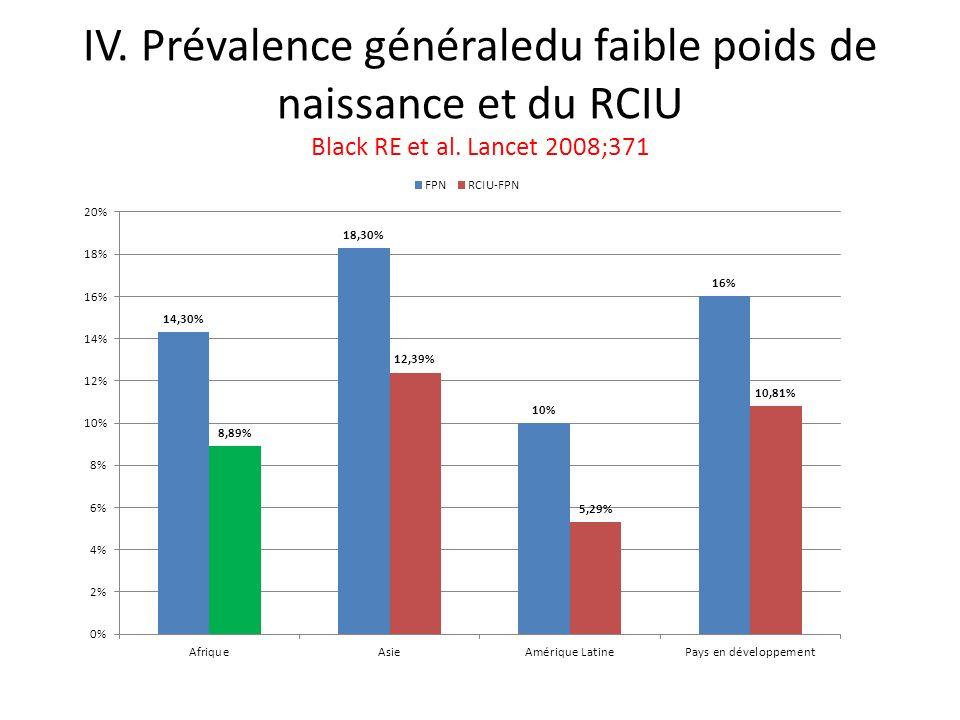 IV. Prévalence généraledu faible poids de naissance et du RCIU Black RE et al. Lancet 2008;371