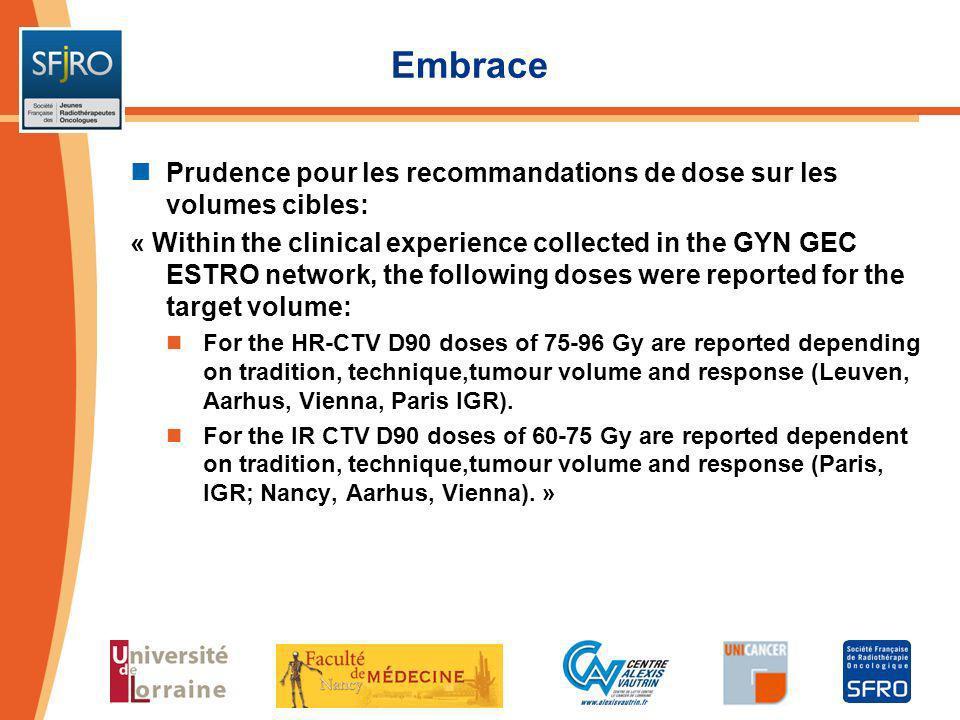 EmbracePrudence pour les recommandations de dose sur les volumes cibles: