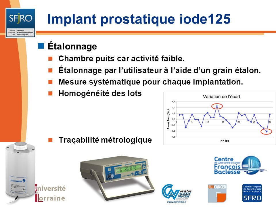 Implant prostatique iode125