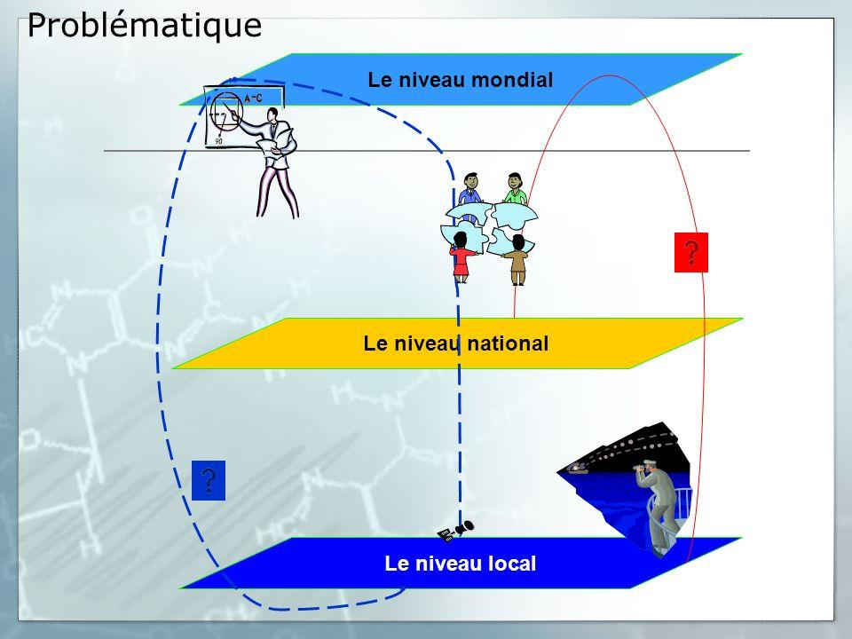 Problématique Le niveau mondial Le niveau national Le niveau local