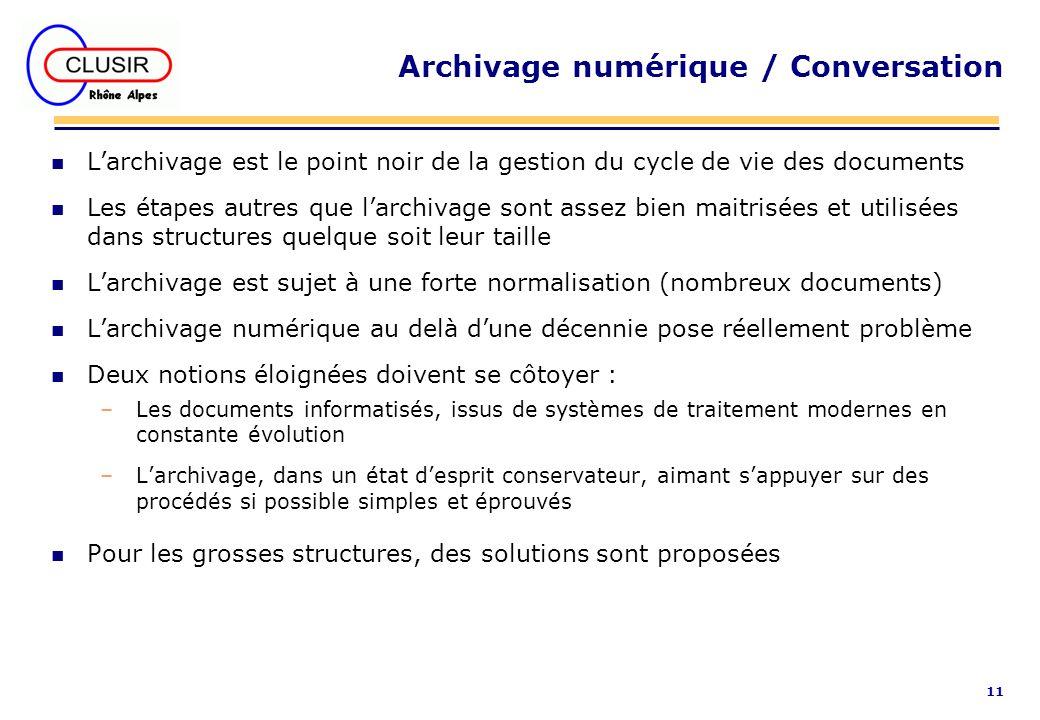 Archivage numérique / Conversation