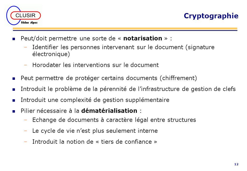 Cryptographie Peut/doit permettre une sorte de « notarisation » :