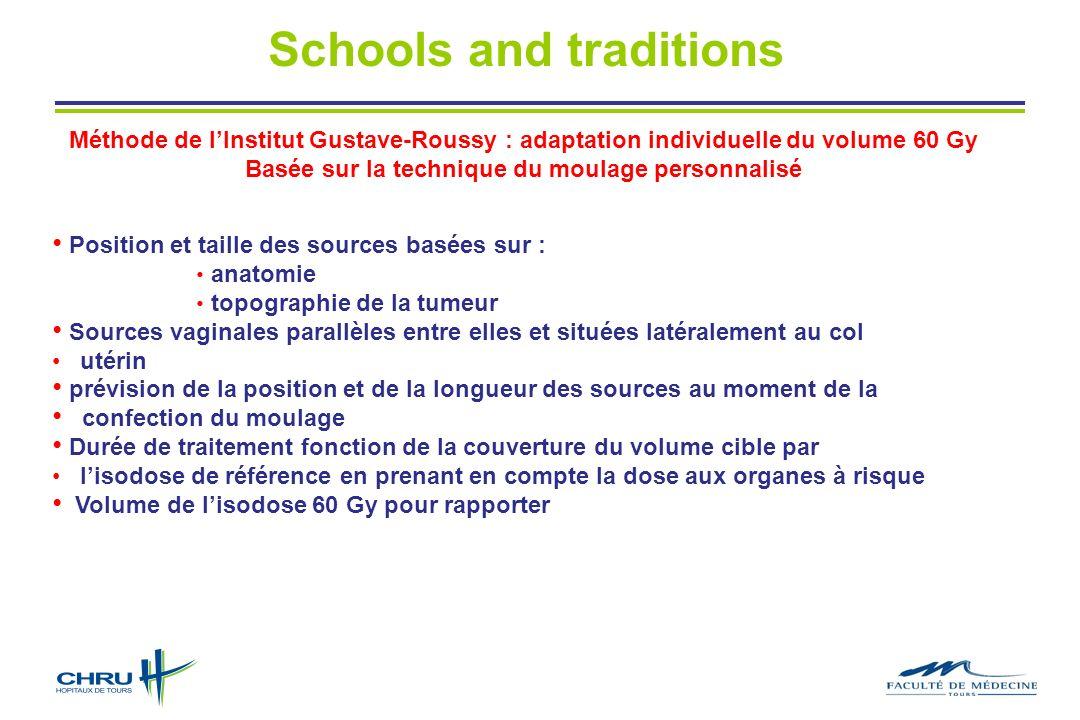 Schools and traditions Basée sur la technique du moulage personnalisé