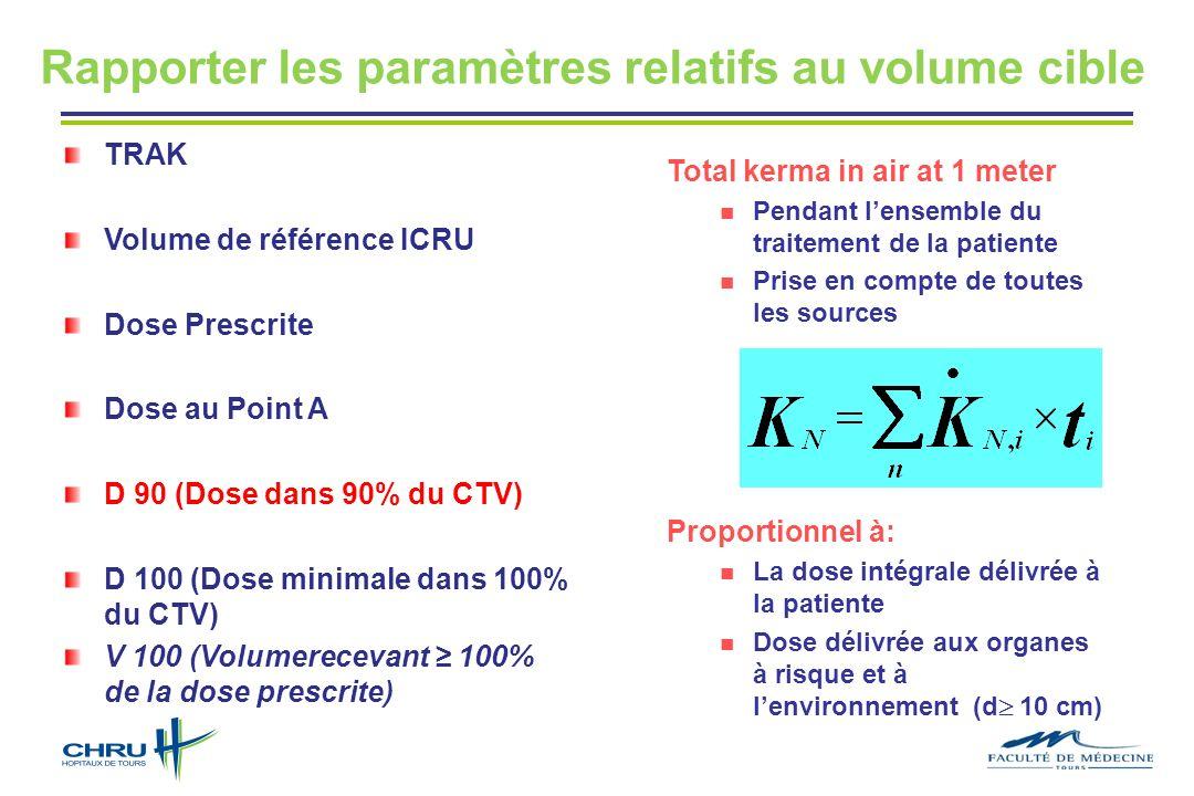 Rapporter les paramètres relatifs au volume cible