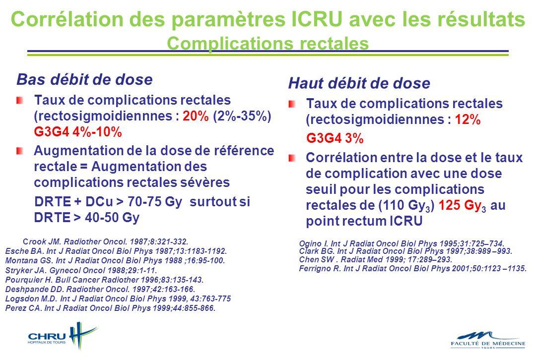 Corrélation des paramètres ICRU avec les résultats Complications rectales