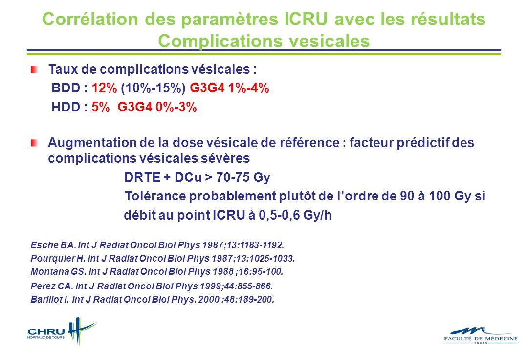 Corrélation des paramètres ICRU avec les résultats Complications vesicales