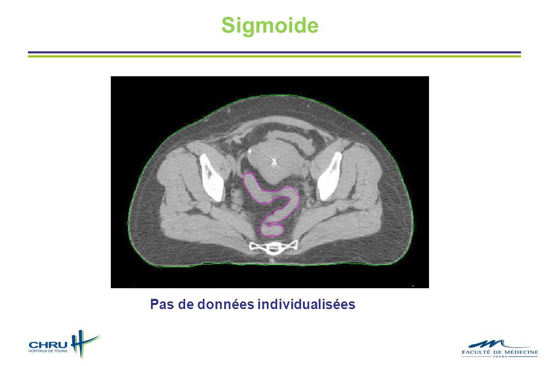 Sigmoide Pas de données individualisées