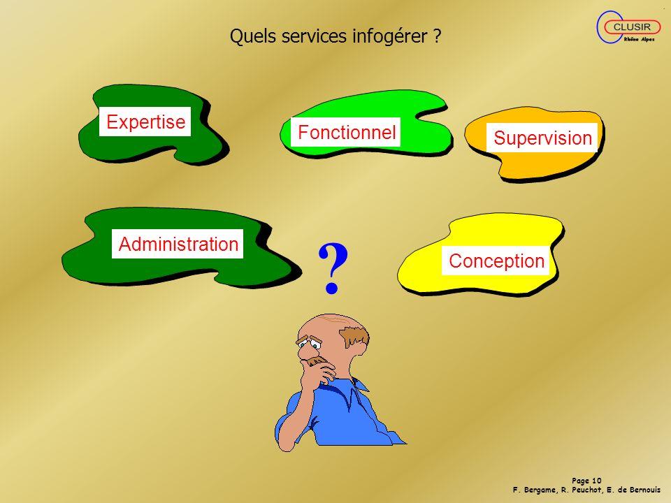 Quels services infogérer