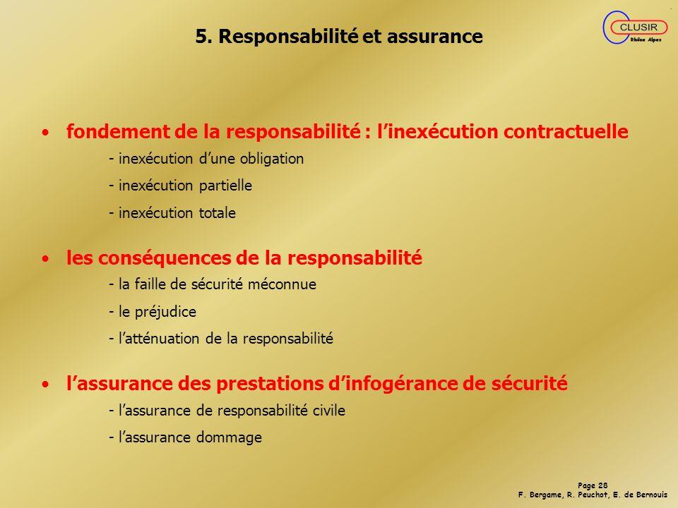 5. Responsabilité et assurance
