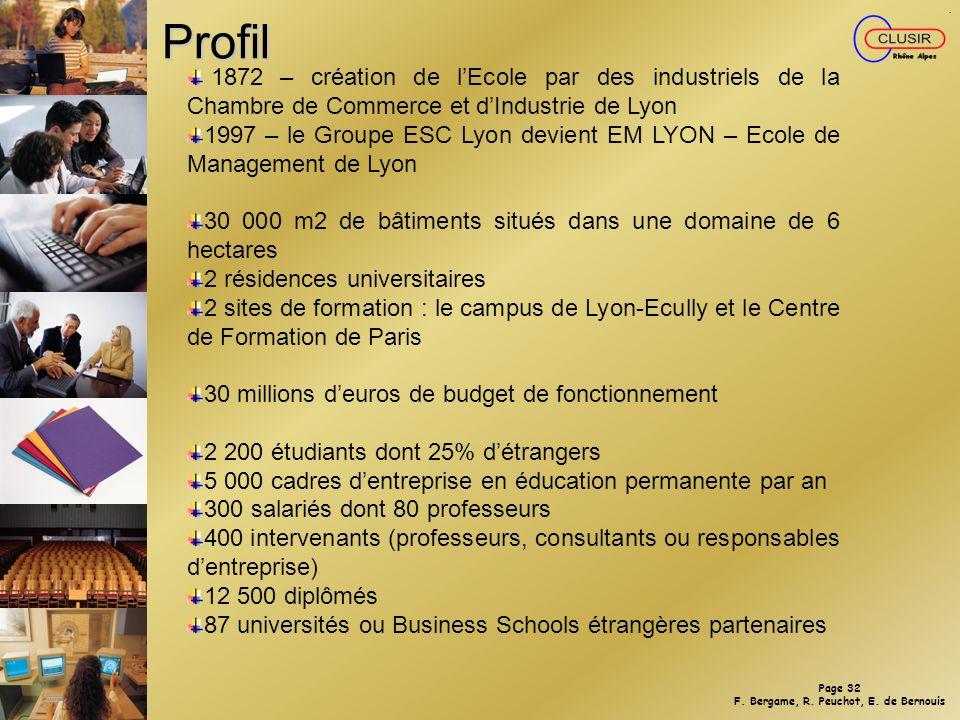 Profil 1872 – création de l'Ecole par des industriels de la Chambre de Commerce et d'Industrie de Lyon.