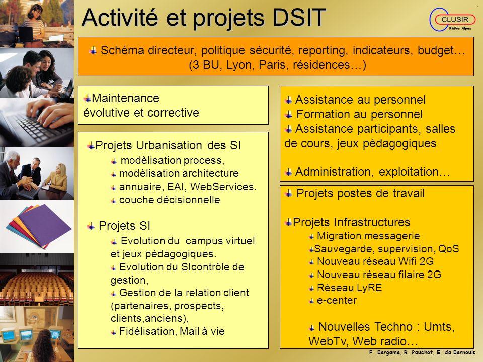 Activité et projets DSIT