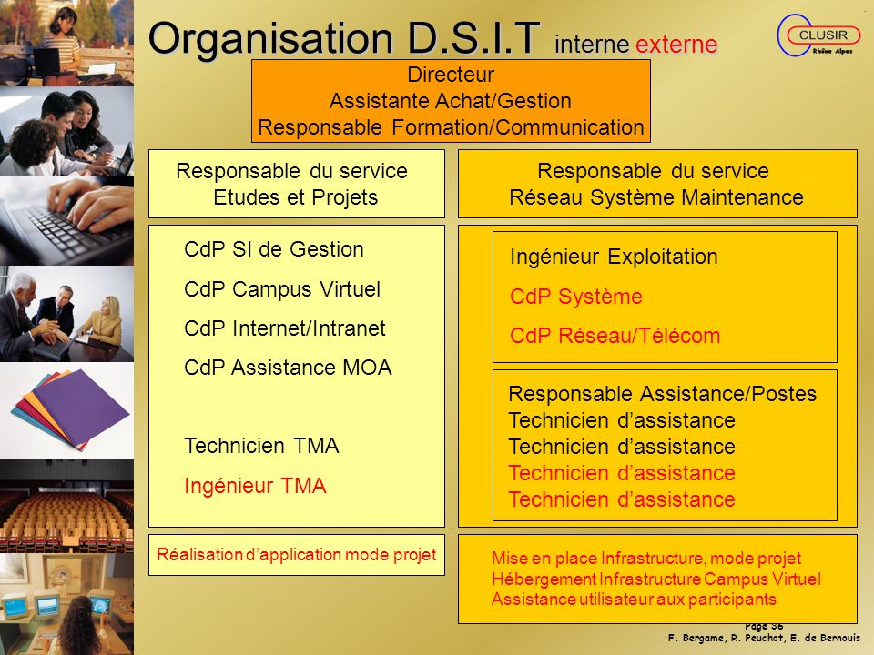 Organisation D.S.I.T interne externe