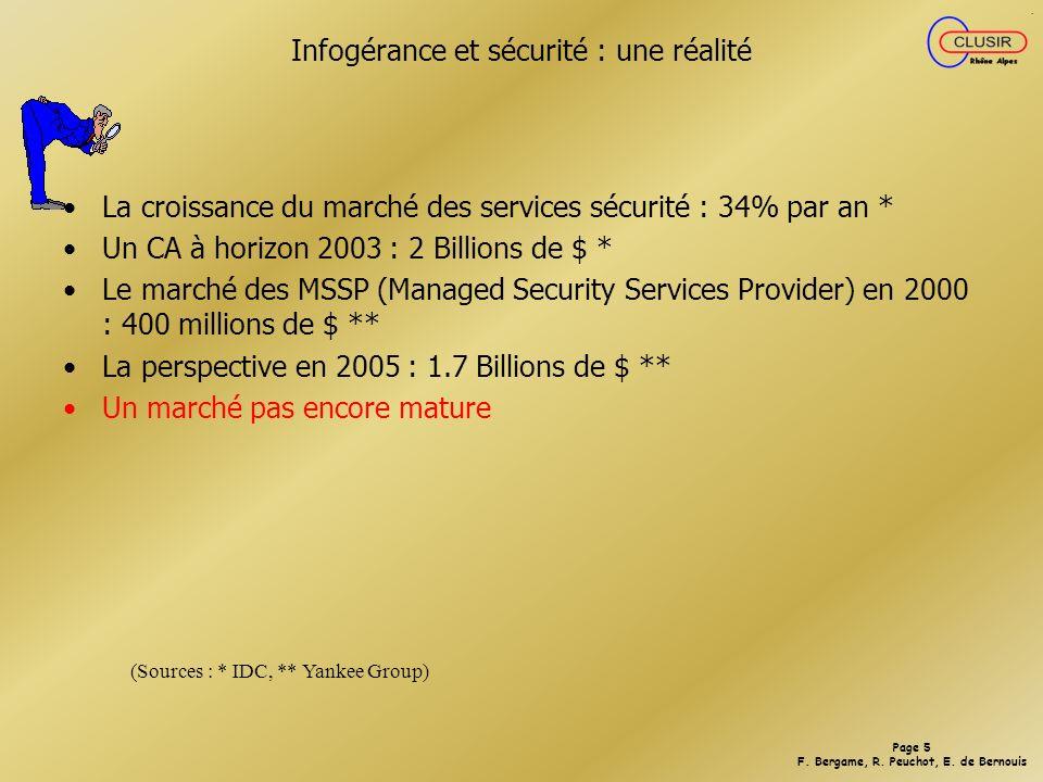 Infogérance et sécurité : une réalité