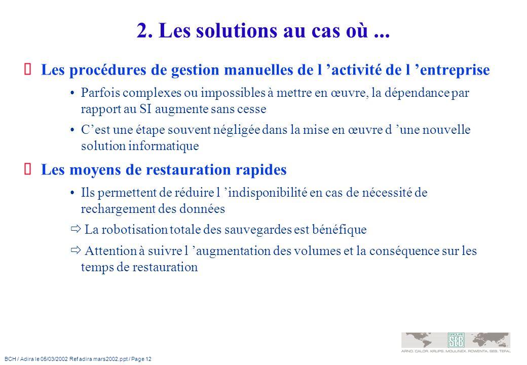 2. Les solutions au cas où ... Les procédures de gestion manuelles de l 'activité de l 'entreprise.