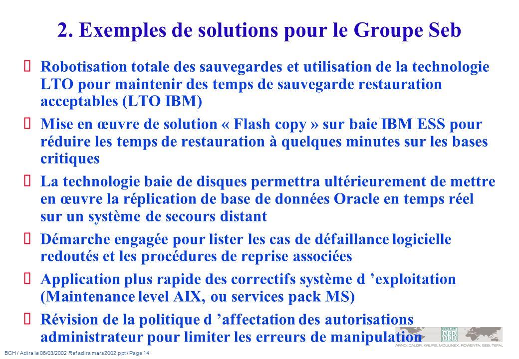 2. Exemples de solutions pour le Groupe Seb