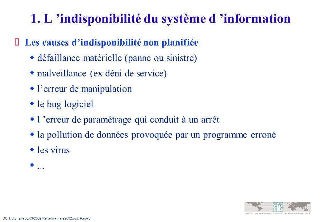 1. L 'indisponibilité du système d 'information